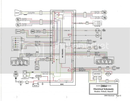 small resolution of big dog wiring harness wiring diagram 8505 perko wiring diagram