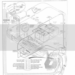 2007 Club Car Precedent 48v Wiring Diagram Exposition Plot Electric Diagrams