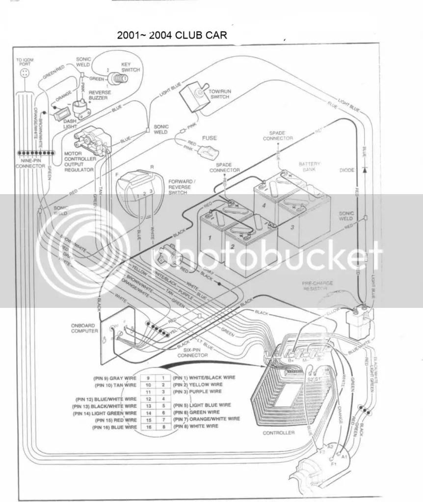 medium resolution of 1999 club car carry all 2 plu wiring diagram