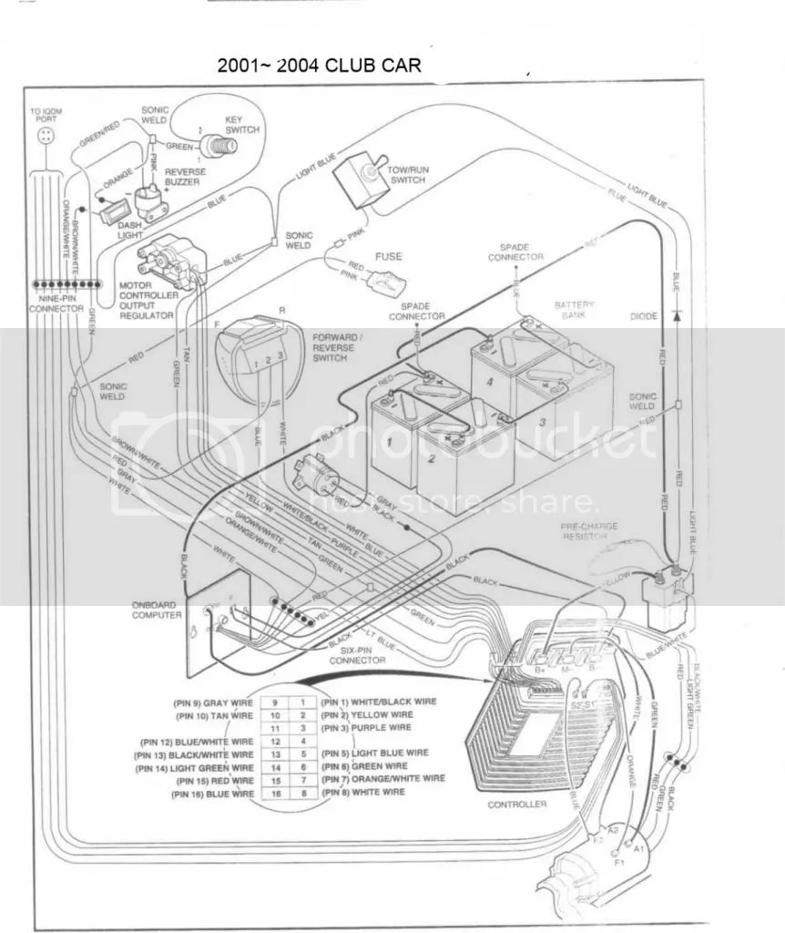 2009 club car precedent wiring diagram wiring diagram detailed club car charger wiring 48 volt club car wiring schematic [ 862 x 1024 Pixel ]