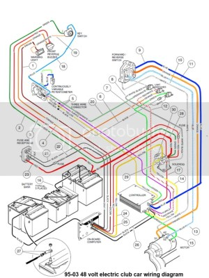 Electric Club Car wiring diagrams  Page 2