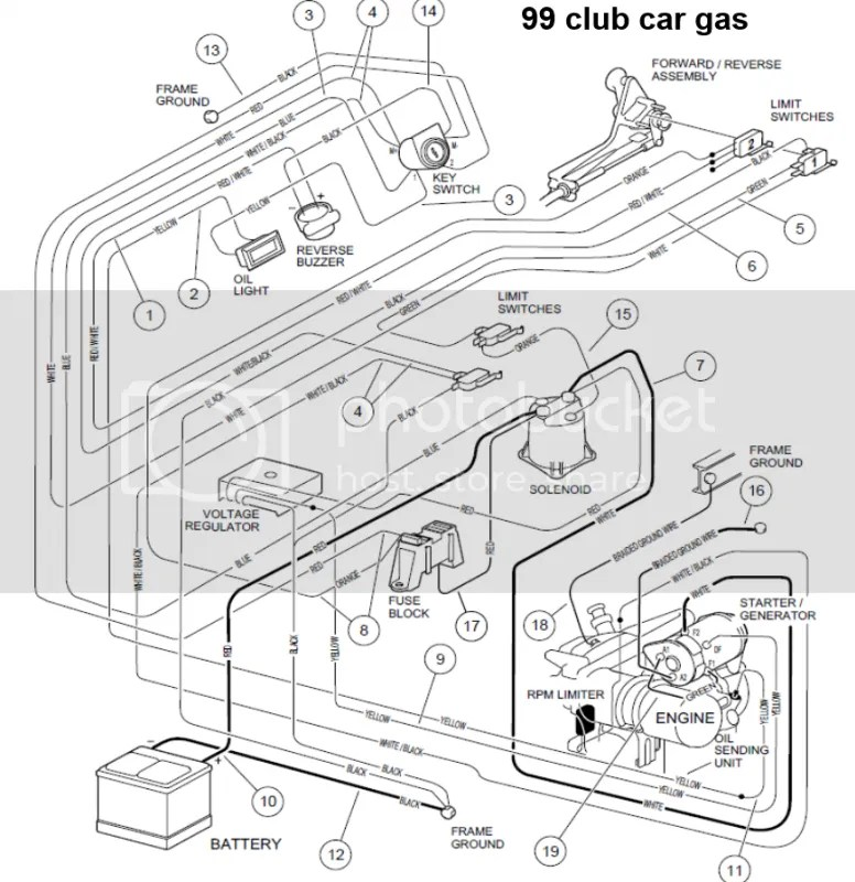 Gas Club Car wiring diagrams