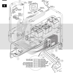 1996 Club Car Wiring Diagram 48 Volt For 5 Pin Relay Electric Diagrams - Page 2