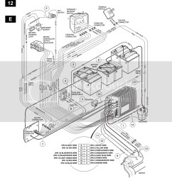 1995 club car wiring diagram wiring diagram online 1993 club car wiring diagram 1995 club car electric wiring diagram [ 791 x 1024 Pixel ]