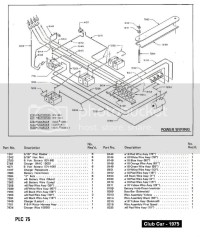 Electric Club Car wiring diagrams - Page 2