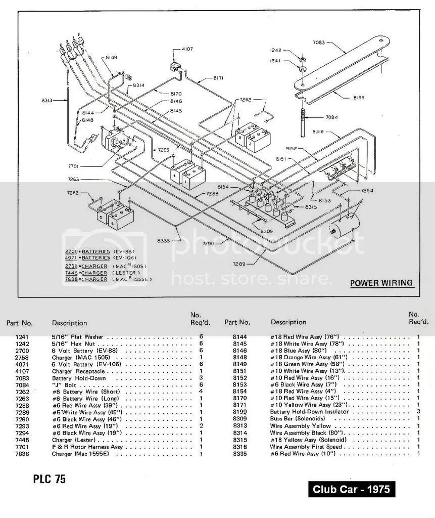 hight resolution of electric club car wiring diagrams page 2 club car 36v wiring diagram 1999 club car wiring diagram