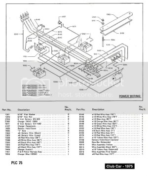 Electric Club Car wiring diagrams  Page 2