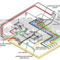 Club Cart Battery Wiring Diagram Cree Light Bar Car Precedent 36v Electric Golf Schematics Data Wiringclub Trusted