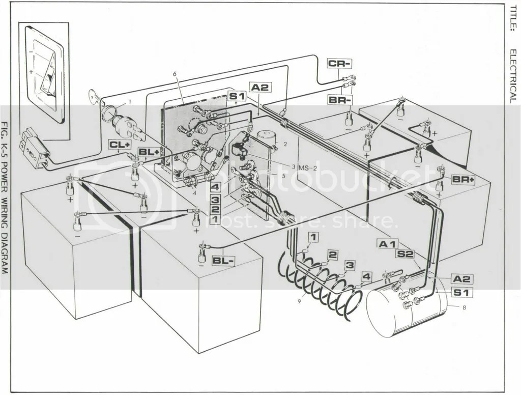 Ezgo Marathon Forward Reverse Switch Wiring Diagram