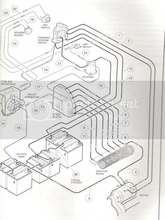 2003 club car ds wiring diagram free picture - best place to find