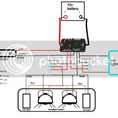 Ez Go Textron Gas Wiring Diagram Mercruiser Starter 2003 Ezgo Txt Wiring-diagram ~ Odicis