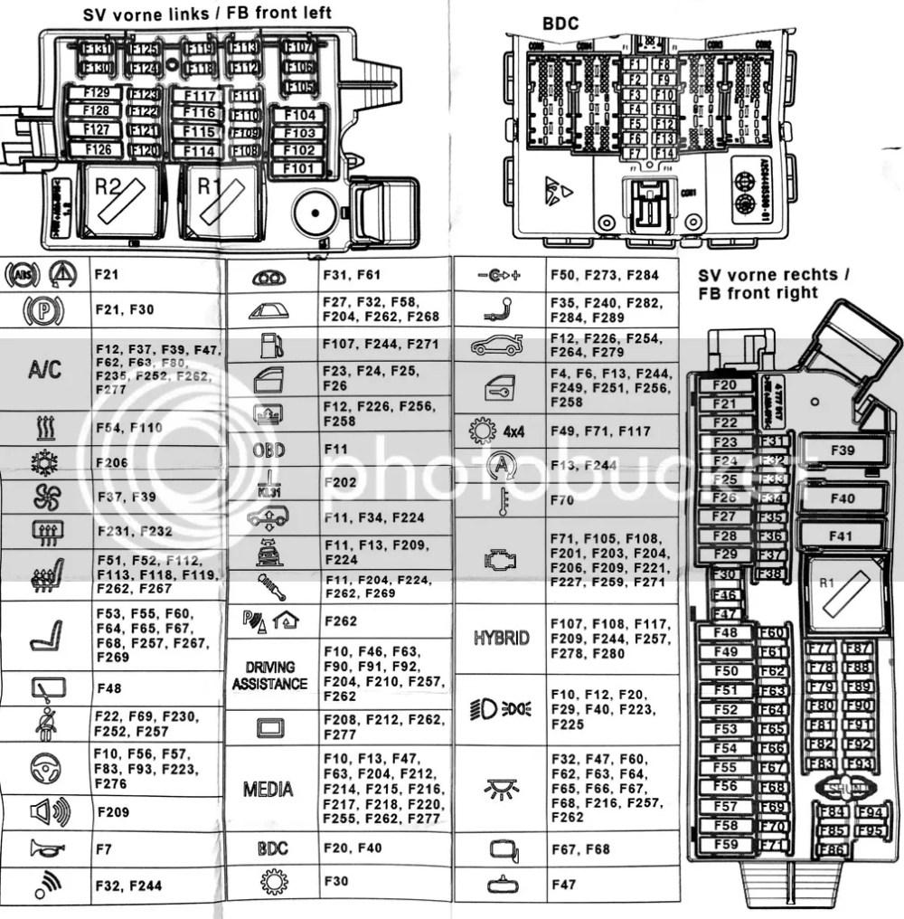 medium resolution of f10 fuse box wiring diagram b7 bmw f10 fuse box diagram