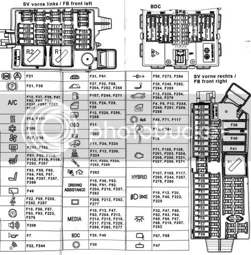 small resolution of f10 fuse box wiring diagram b7 bmw f10 fuse box diagram