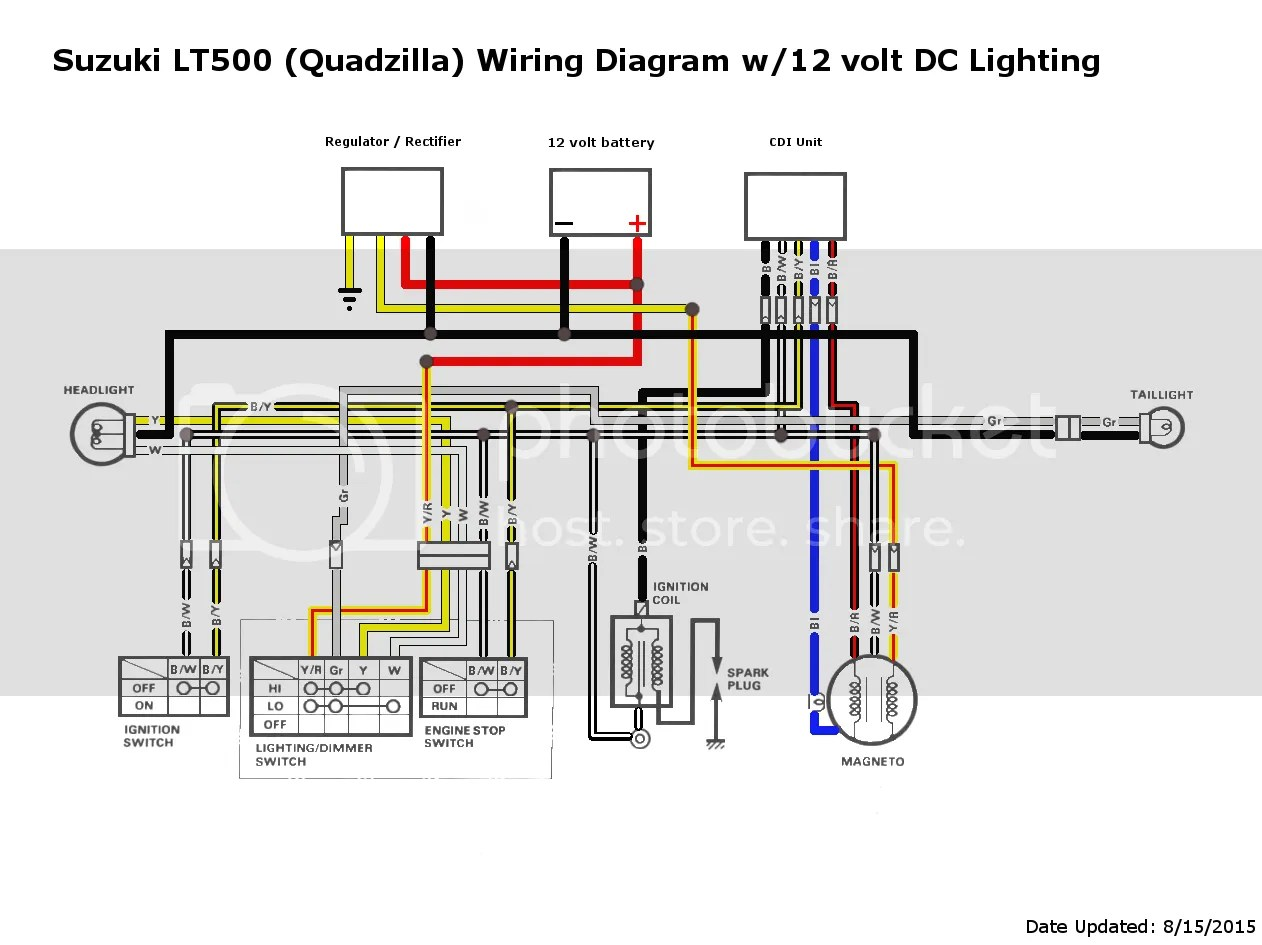 LT500 Wiring Diagram 12volt DC_zpstx4vd2ul 2008 suzuki ltr 450 wiring diagram efcaviation com 2008 suzuki ltr 450 wiring diagram at gsmx.co