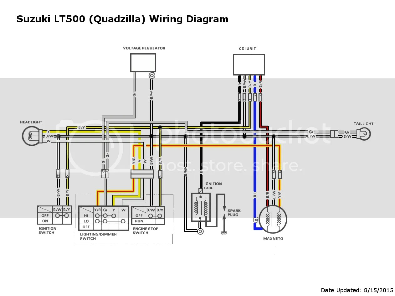 Suzuki Engine Cooling Diagram Suzuki Circuit Diagrams