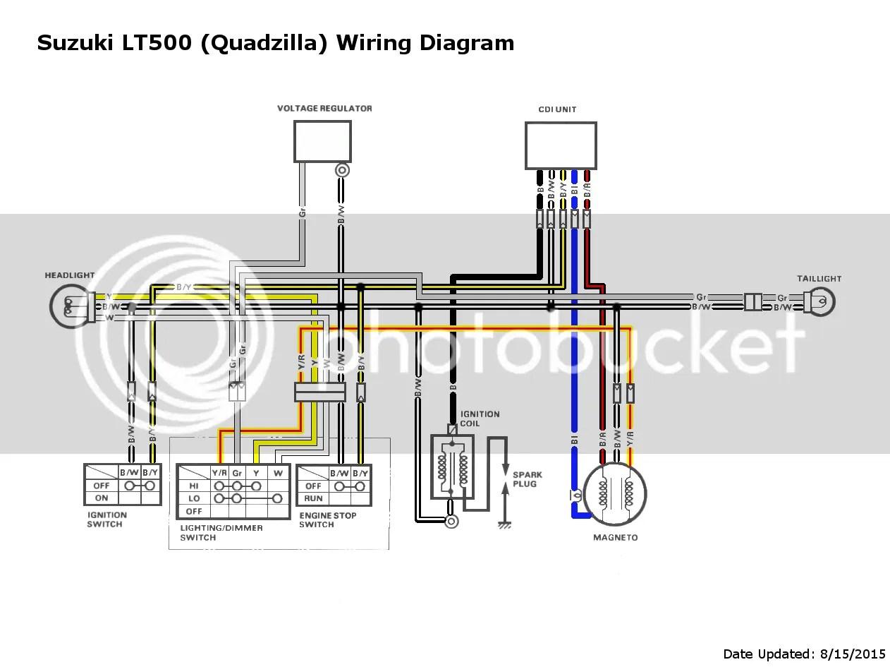99 Polaris Sportsman 500 Wiring Diagram - Wiring Diagrams For Dummies on 99 polaris magnum 500 wiring diagram, 99 polaris xplorer wiring diagram, 99 yamaha big bear 350 wiring diagram, 99 polaris scrambler wiring diagram,