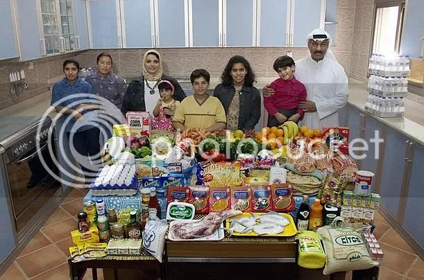 Kuwait Hungry Planet