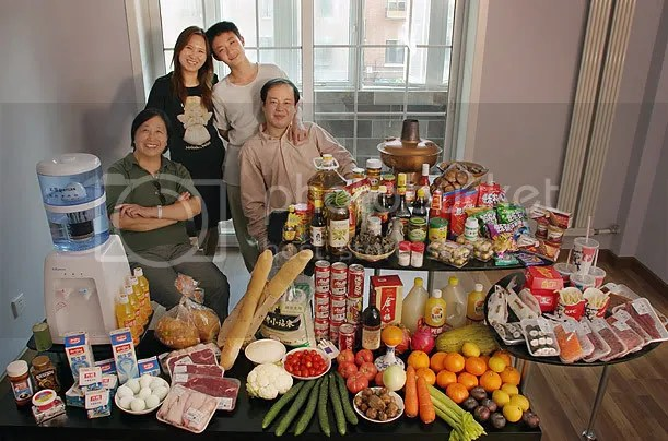 China Hungry Planet