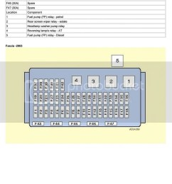 rover 75 cdt fuse box wiring diagram schematics rover 100 relays in fuse box page 3 [ 958 x 1356 Pixel ]