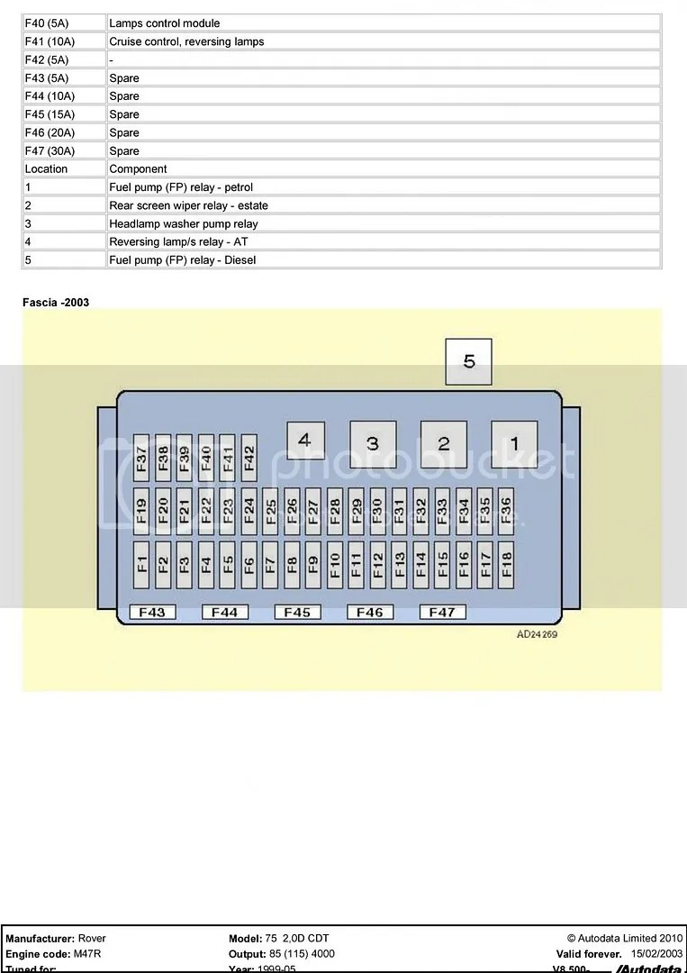 medium resolution of rover 75 cdt fuse box wiring diagram schematics rover 100 relays in fuse box page 3