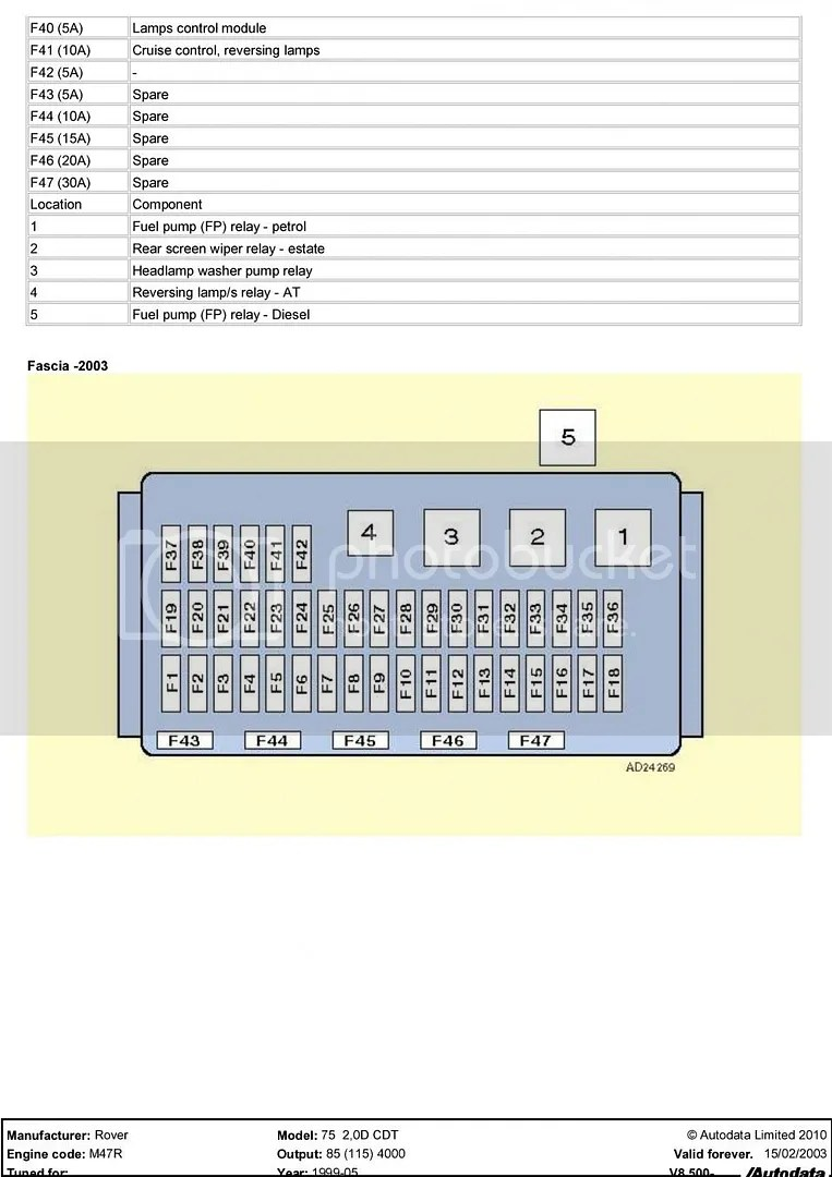 hight resolution of rover 75 cdt fuse box wiring diagram schematics rover 100 relays in fuse box page 3