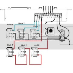 Cnc Router Wiring Diagram Pioneer Deh P5800mp Switches For All Data Limit Switch Heating Elements