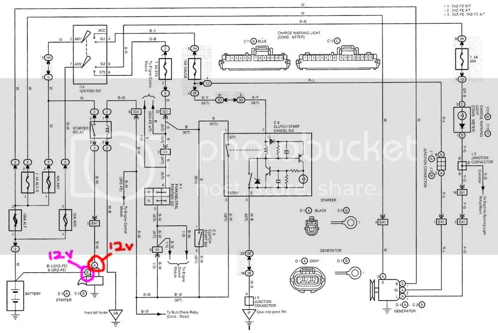 toyota 4runner third generation electrical wiring diagram binatani