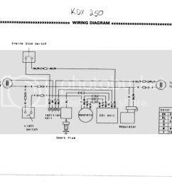 kdx 175 wiring diagram diagrams and schematics kdx free kawasaki kdx 200 wiring diagram kawasaki kdx 200 wiring diagram [ 1024 x 791 Pixel ]