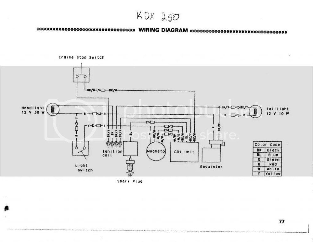medium resolution of kdx 175 wiring diagram diagrams and schematics kdx free kawasaki kdx 200 wiring diagram kawasaki kdx 200 wiring diagram
