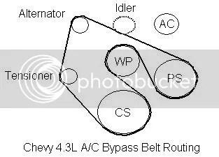 1994 Chevy Astro Van Belt Diagram. Catalog. Auto Parts