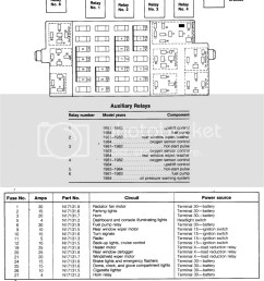 2001 gti fuse diagram wiring schematic diagram 170 hermesjewelry co mustang fuse box 2001 gti fuse [ 874 x 1024 Pixel ]