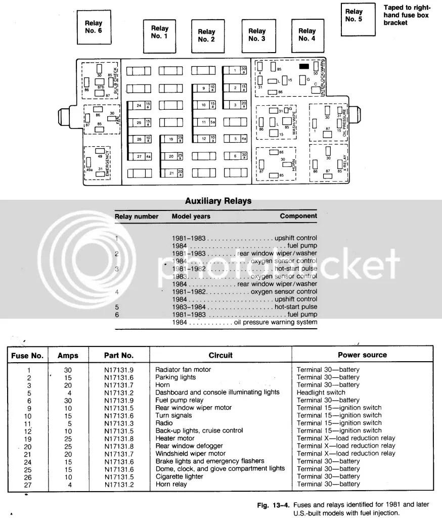 medium resolution of 2001 volkswagen gti fuse diagram wiring schematic diagram 452001 gti fuse diagram wiring schematic diagram 170