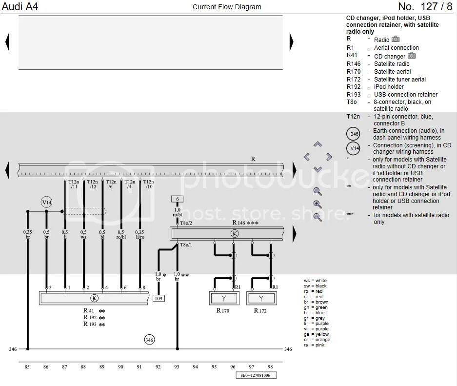 Symphony II+ wiring help