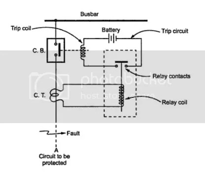 house wiring diagram: Circuit Breakersbreaking Basics