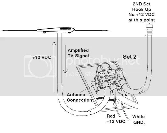 winegard carryout wiring diagram rv satellite wiring