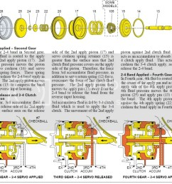 700r4 valve body wiring diagram wiring library 700r4 valve body wiring diagram [ 1023 x 859 Pixel ]