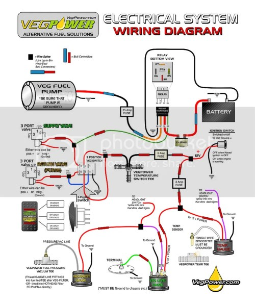 small resolution of 97 dodge cummins alternator wiring diagram wiring library honda atv schematics manual help honda atv forumpage4 autos post