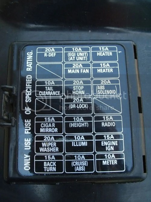 small resolution of 1991 fuse box diagram page 2 subaru legacy forums 93 subaru legacy stance 92 subaru legacy fuse box