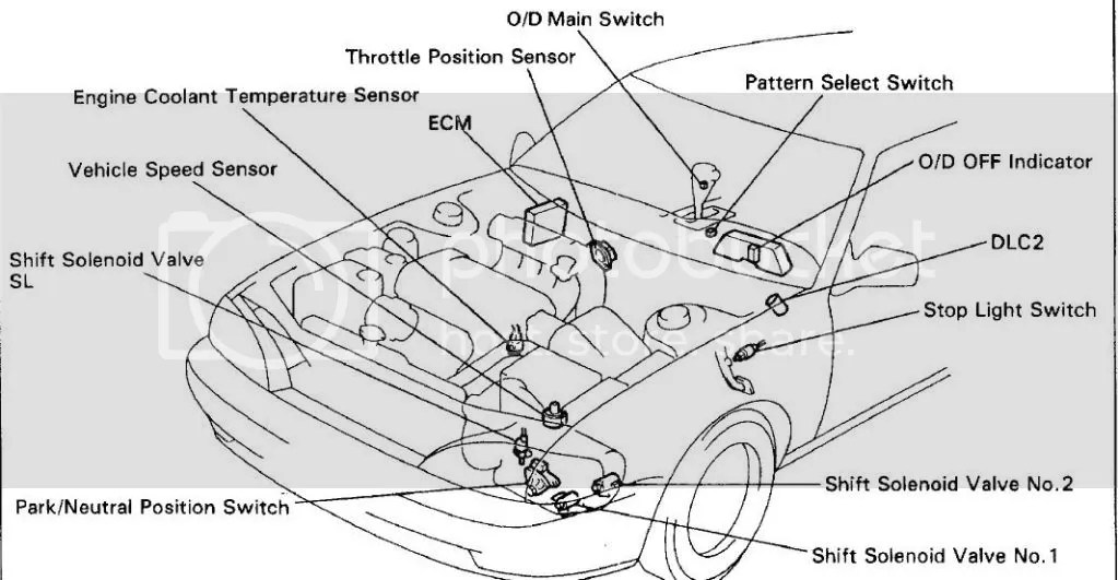 Toyota corolla neutral safety switch location