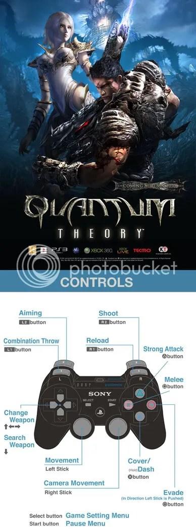 Quantum Theory - Control Panel
