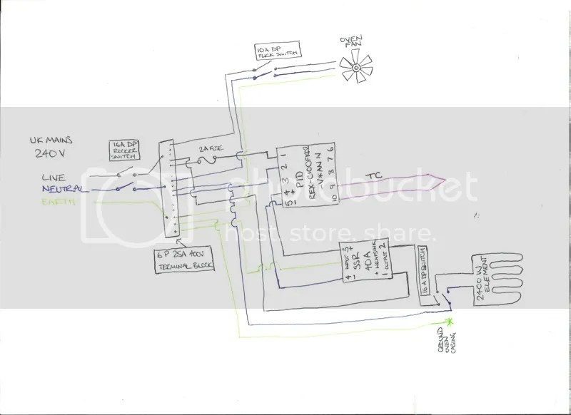 oven wiring diagram uk trane el paso diy curing electrics need some guidance please do it share this post