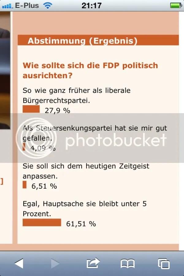 FDP Neuausrichtung: 61,51% meinen: Egal: Hauptsache die FDP bleibt unter 5%