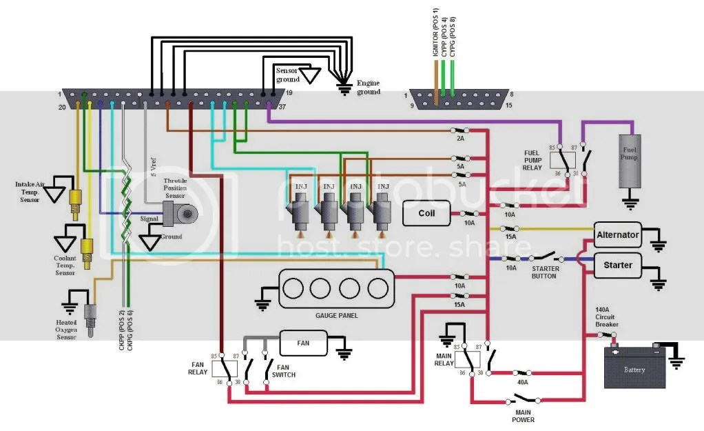 How To Make Full Color Wiring Diagrams?