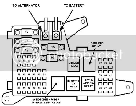 Mgf Starter Motor Wiring Diagram Motor Starter Switch