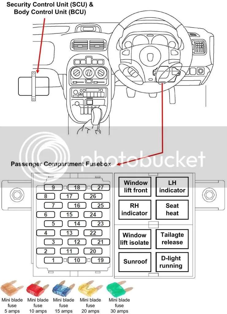 srs wiring diagram the mgf register forums light fixtures rover 200 25 mg zr sw fuses relays ecus org centre console passenger compartment fusebox v25mk2 v2 zpsqopofaon jpg original