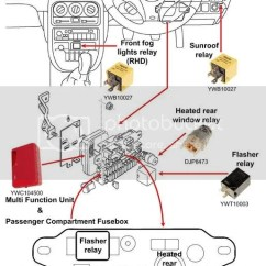 Srs Wiring Diagram The Mgf Register Forums Baldor 3 Phase Motor Rover 200 25 Mg Zr Sw Fuses Relays Ecus Org Airbag Pasenger Compartment