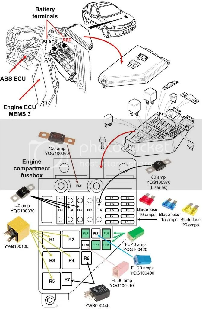 srs wiring diagram the mgf register forums lace sensor pickups rover 200 25 mg zr sw fuses relays ecus org