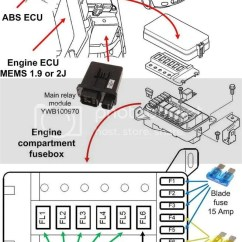 Srs Wiring Diagram The Mgf Register Forums Sorting Shapes Venn Worksheet Rover 200 25 Mg Zr Sw Fuses Relays Ecus Org Engine Bay