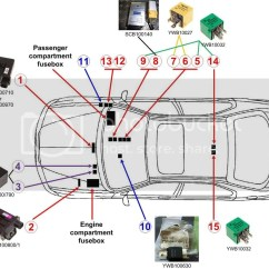 Rover 25 Wiring Diagram 2003 Honda Odyssey Parts 400 45 Mg Zs Fuses Relays Ecus Org Forums In Engine Compartment
