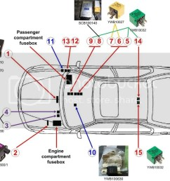 2004 mercedes e500 fuse box diagram jeep grand cherokee [ 1024 x 867 Pixel ]